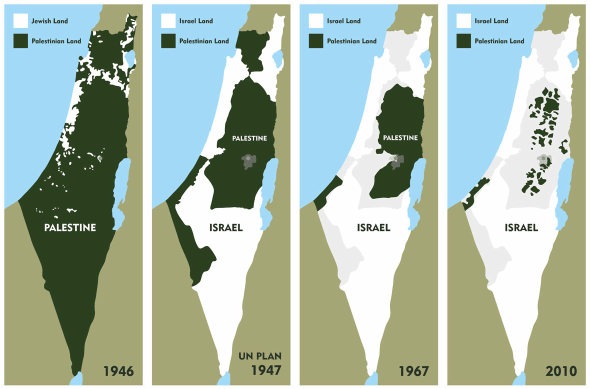 In What Ways Did Developments in Palestine Increase Hostility Between Jews and Arabs, 1916 – 1947?