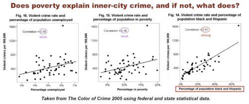 CrimeRatesExplained