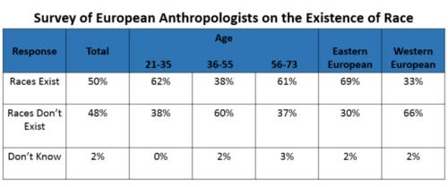 Newer-European-survey