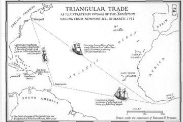 triangulartrade