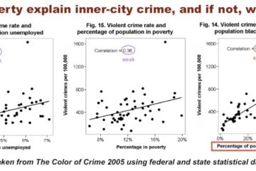 poverty breeds crime essay Poverty breeds crime in our society essay paper, russell baker essay on becoming a writer, math word problem solving help home uncategorized poverty breeds crime in our society essay paper, russell baker essay on becoming a.