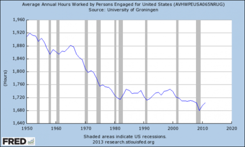 us-work-hours1-620x372