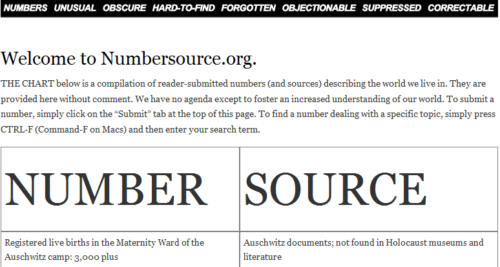 numbersource