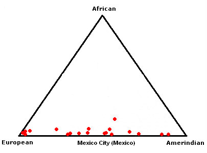 mexican_population