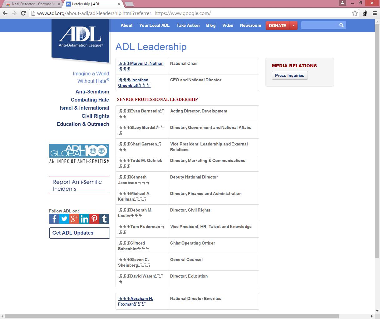 "Jew Detector: Incompetent Jewish Coder Creates Online ""Nazi Detector"