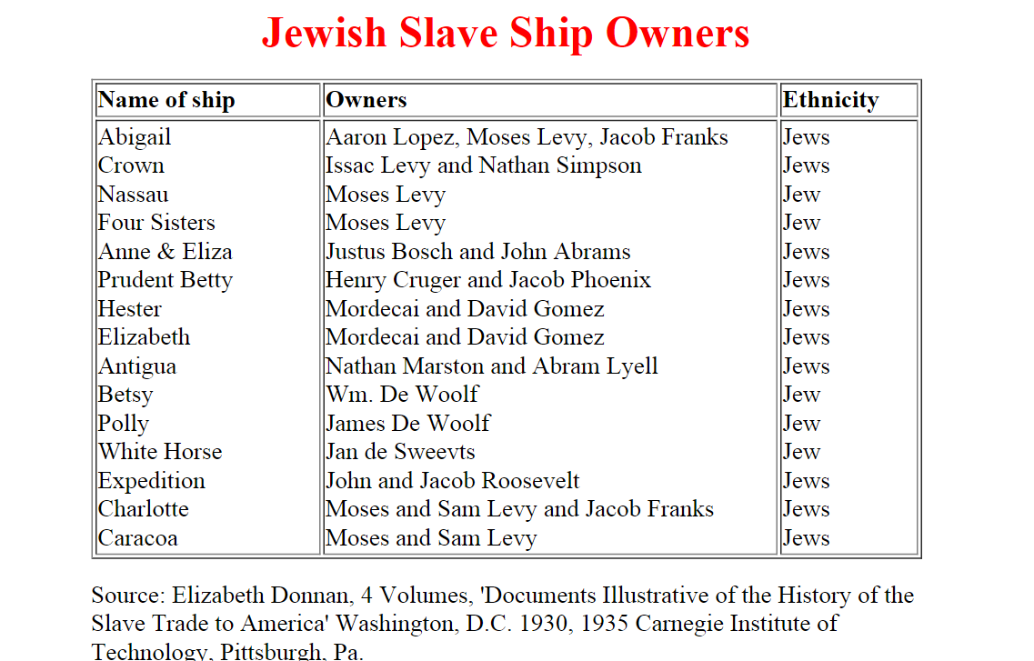 use of black people of africa as slaves for the benefits of white people in north america How did an african become a slave at first, white slave traders simply went on kidnapping raids selling slaves in america end of the slave trade.