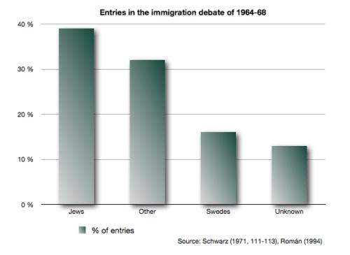 33841immigration-debate2